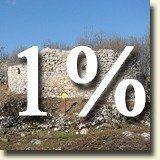 Támogasd Szádvárt az adód 1 százalékával!